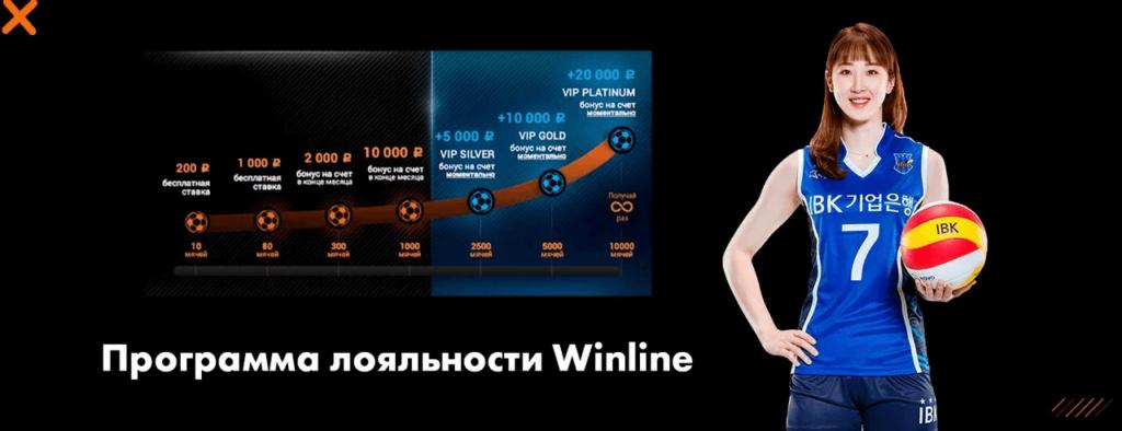 Программа лояльности winline